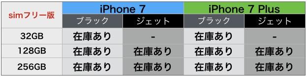 """iPhone発売日予約開始日予想表"""