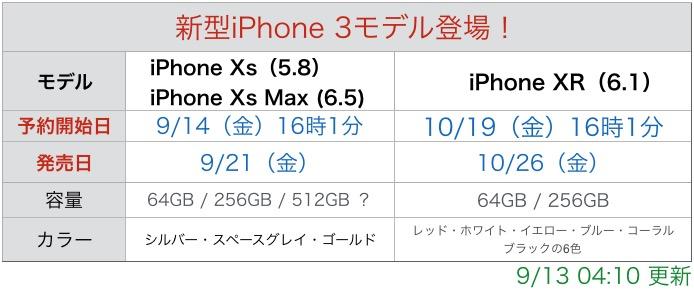 iphone9発売日・予約開始日