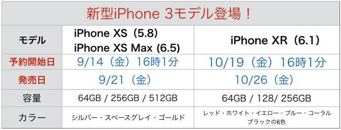 iphoneXS発売日予約開始日