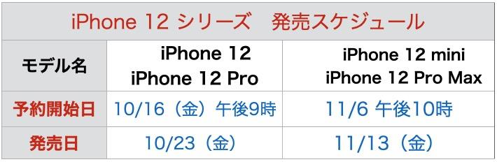 iphonepro11Max発売日予約開始日