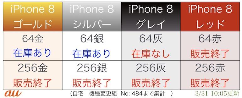 """""""iPhone8入荷表"""""""