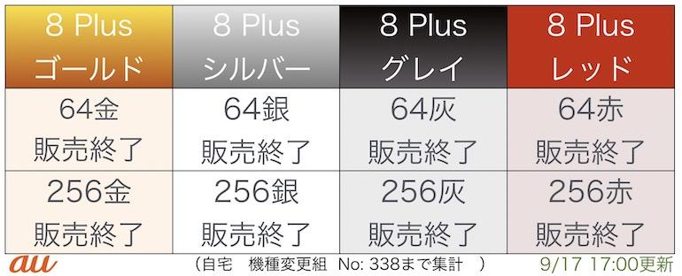 """""""iPhone8plus入荷表"""""""