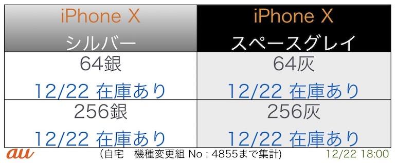 """iPhone8edtion入荷表"""