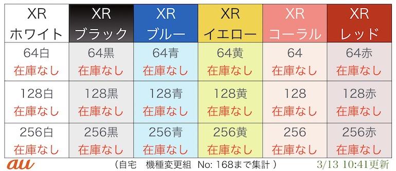 au iPhoneXR入荷表