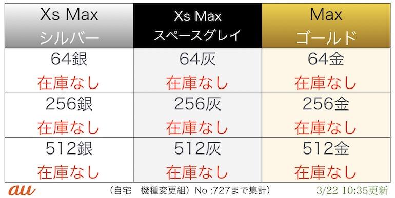 au iPhoneXS Max入荷表