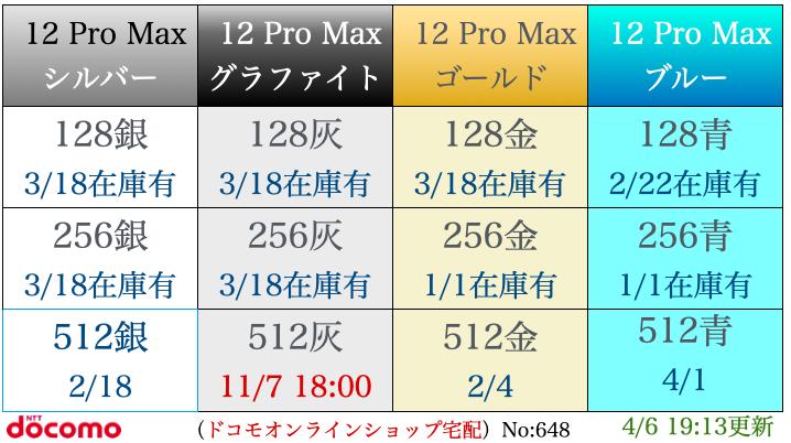 """iPhone11proMax入荷表"""