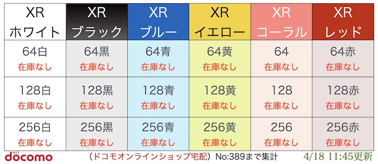 ドコモ iPhoneXR入荷表