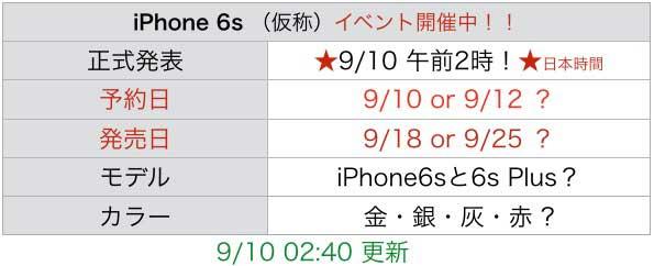 iPhone6s発売日 決定と予想