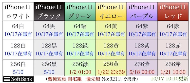sb iPhone11入荷表