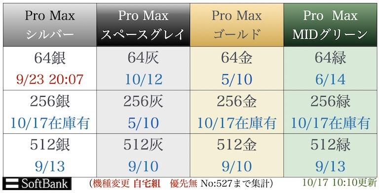 sb iPhone11promax入荷表