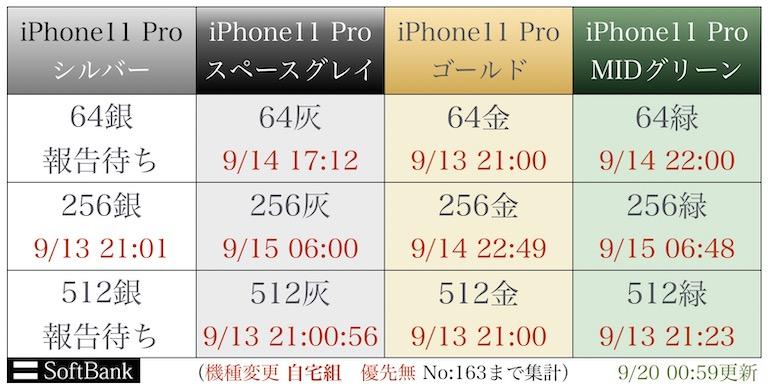 sb iPhone11pro入荷表