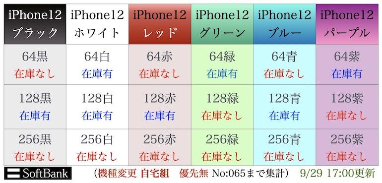 iPhone12入荷表