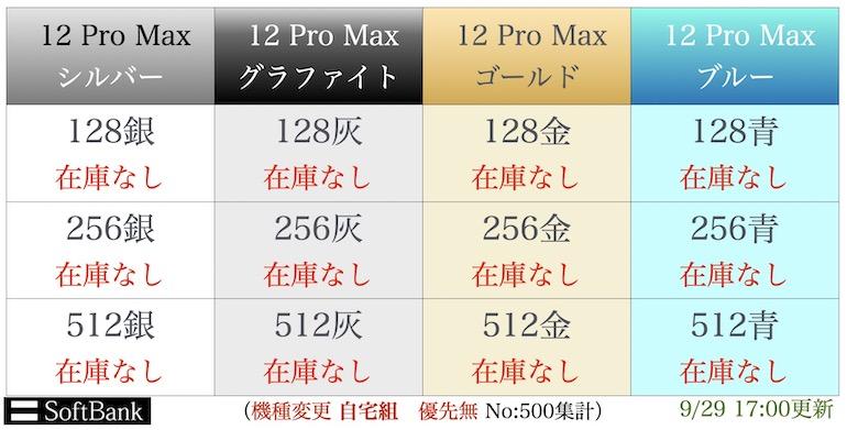 """""""iPhonepro11Max入荷表"""""""