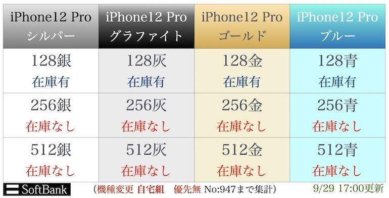 """""""iPhone12pro入荷表"""""""