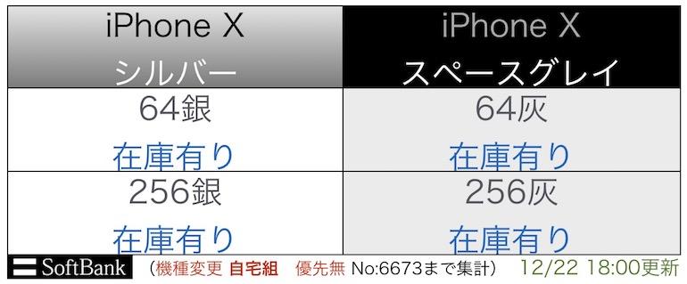 """""""iPhoneX 入荷表"""""""