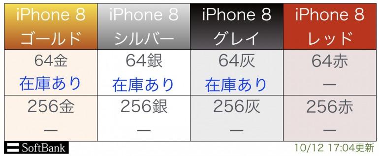 sb iPhoneXS入荷表