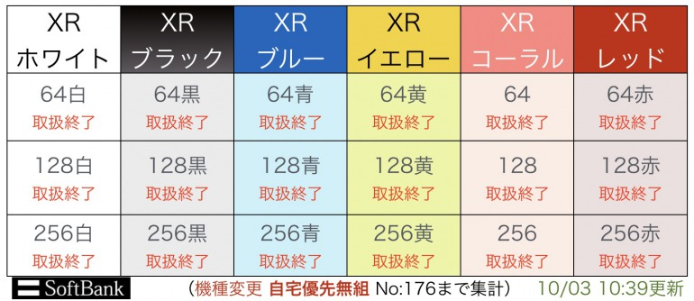 iPhoneXR入荷表