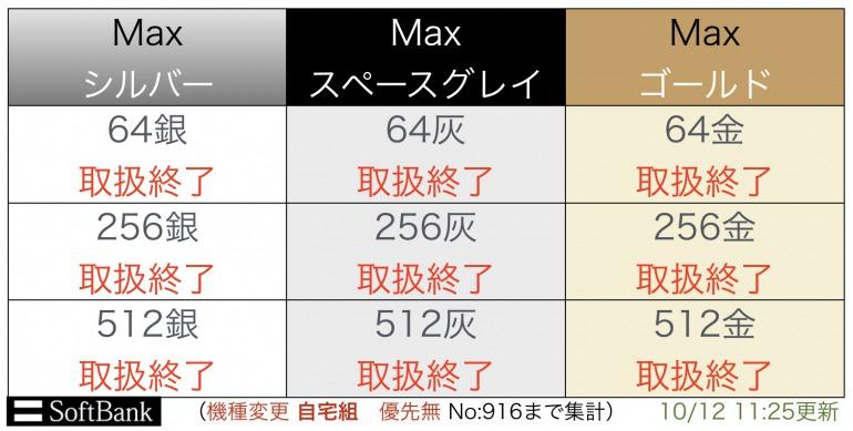 iPhoneXS Max入荷表